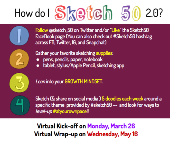 Graphic explaining Sketch 50 2.0