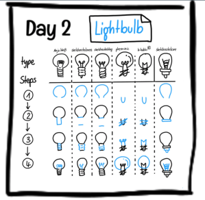 How to draw lightbulb